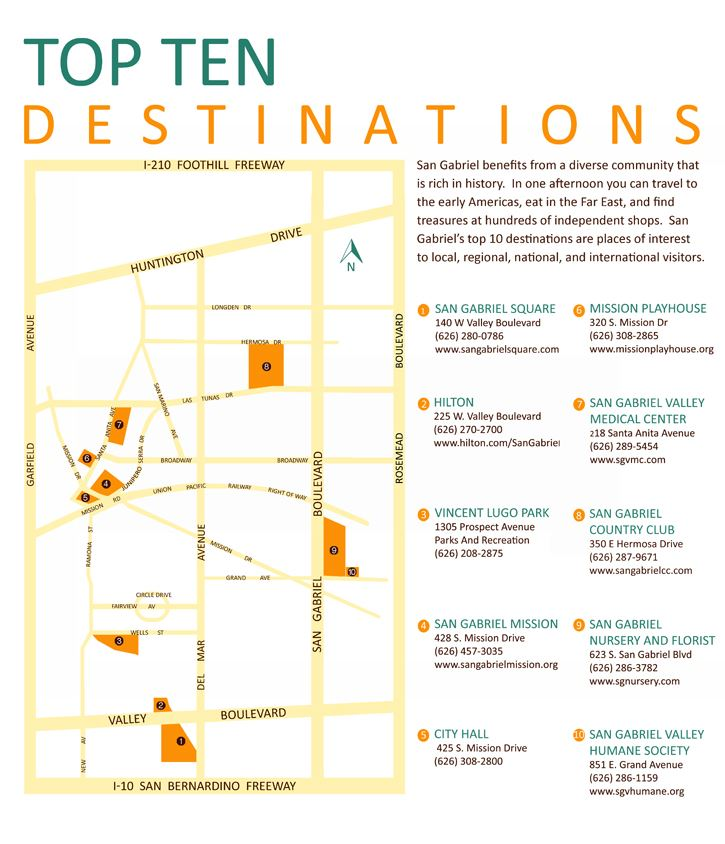 Top Ten Destinations Map